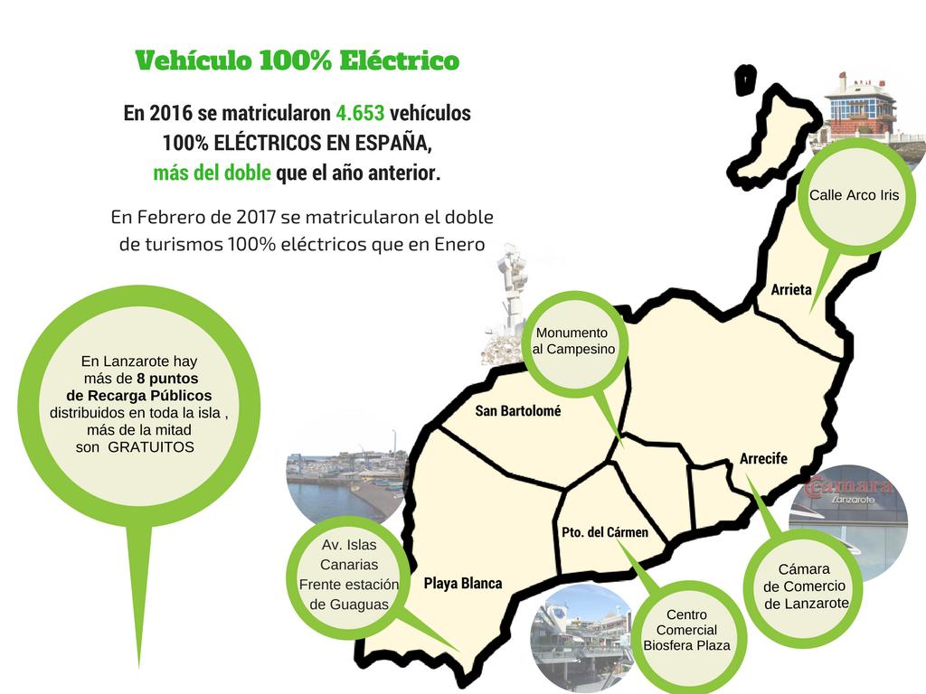 Vehículo-electrico-Lanzarote-11-1024x768